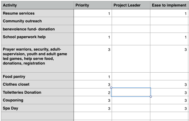 Vision planning